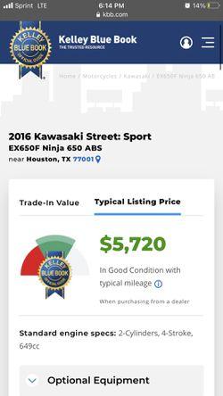 2016 Kawasaki Ninja 650R ABS Thumbnail