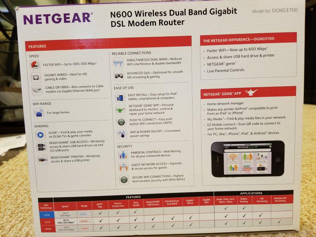 Netgear N600 Wireless Dual Band Gigabit DSL Modem Router