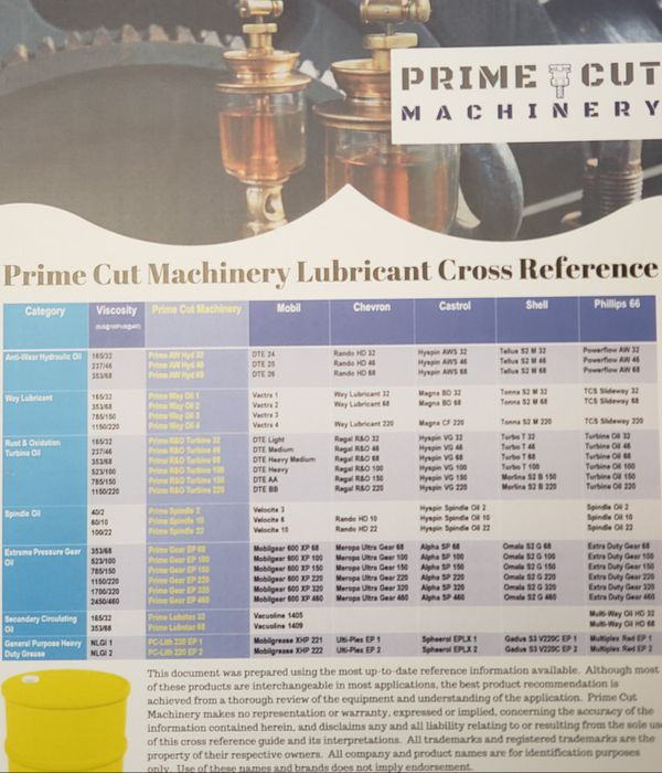 Lubricants, Oil, Coolants for Sale in Fullerton, CA - OfferUp