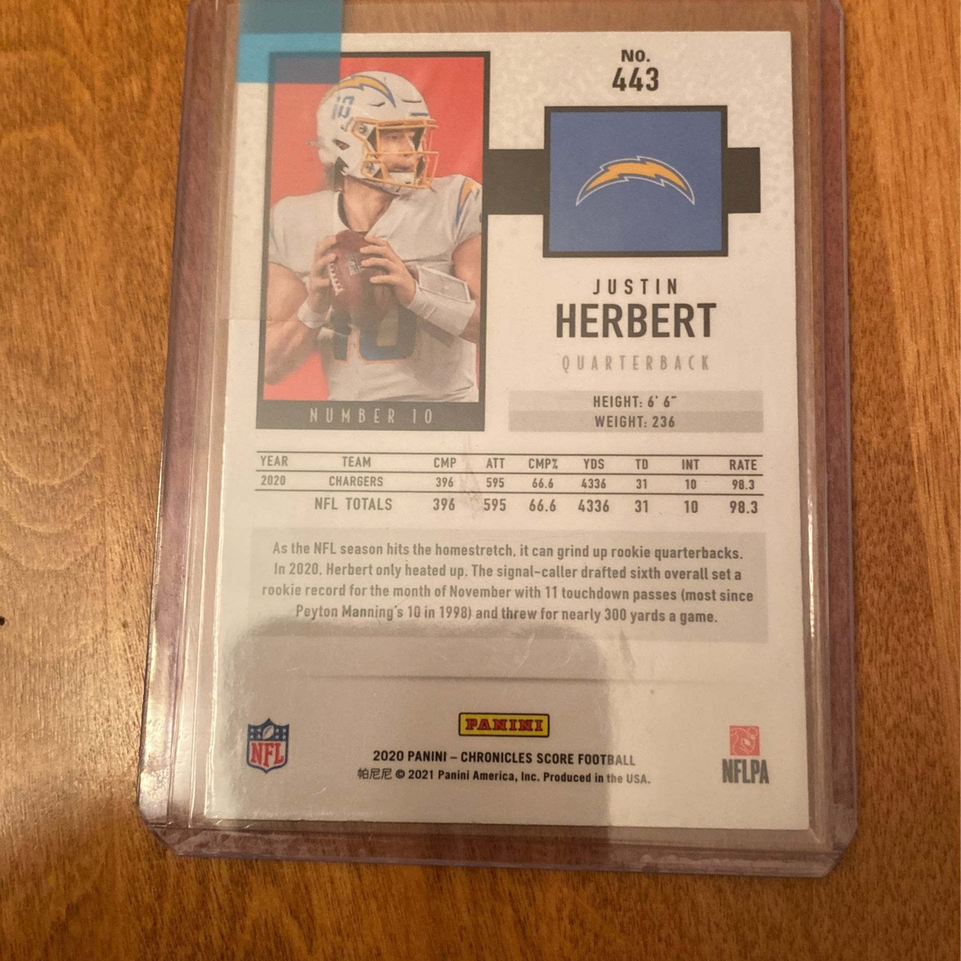 Football Card Trade