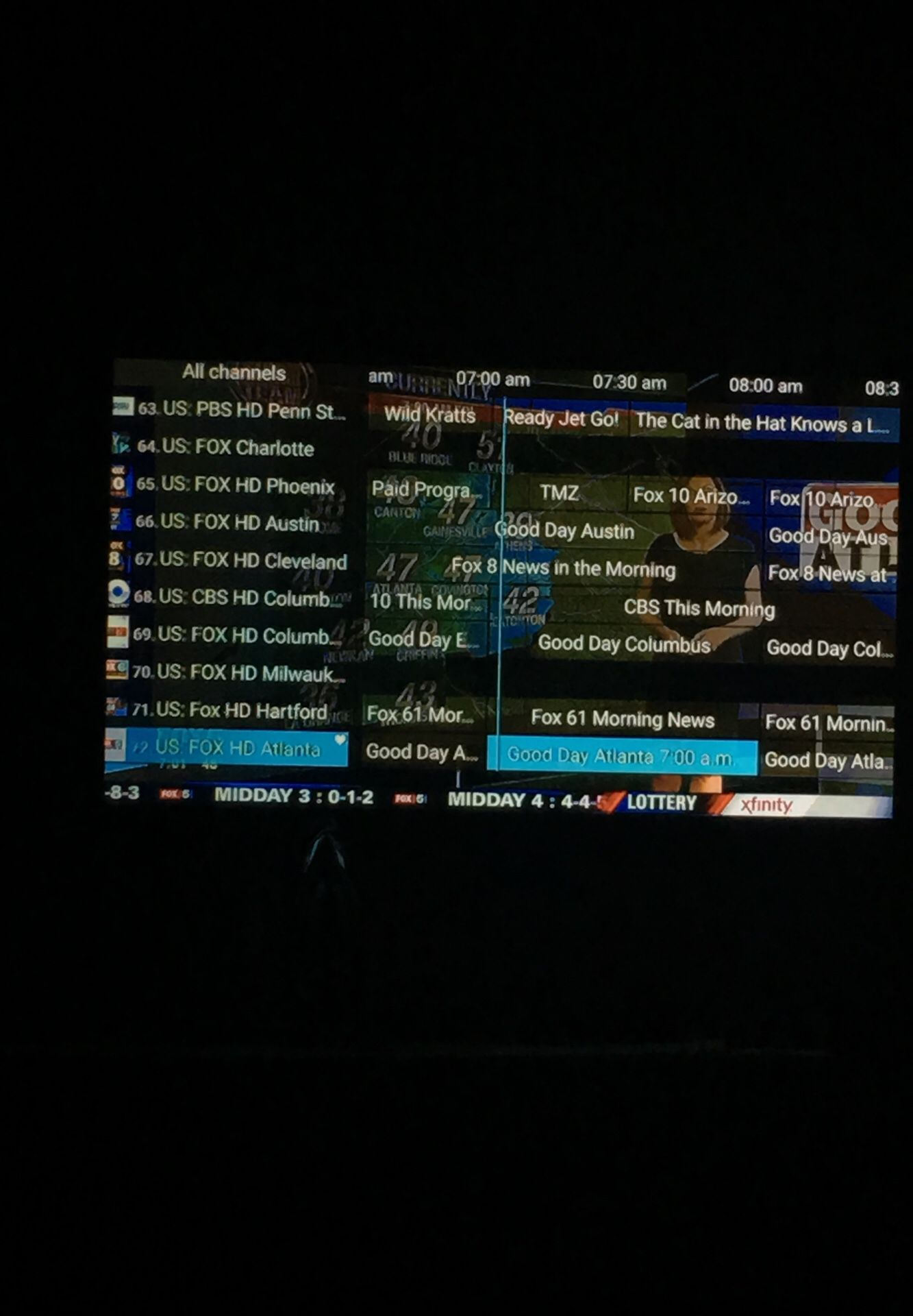2000 channels unlimited streaming