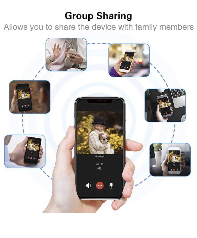 Wireless Security Camera