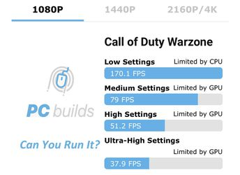 Custom Built PC Thumbnail