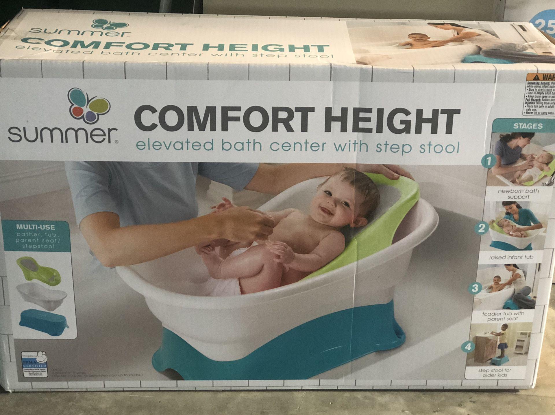 Baby's bathtub 🛁