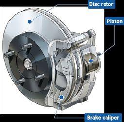Brake Parts / Partes Para Frenos Thumbnail