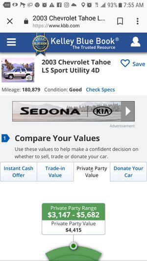 03 Chevy tahoe in grear condition for Sale in Washington, DC