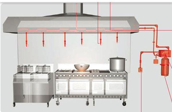 Kitchen fire suppression systems for Sale in Rialto, CA - OfferUp