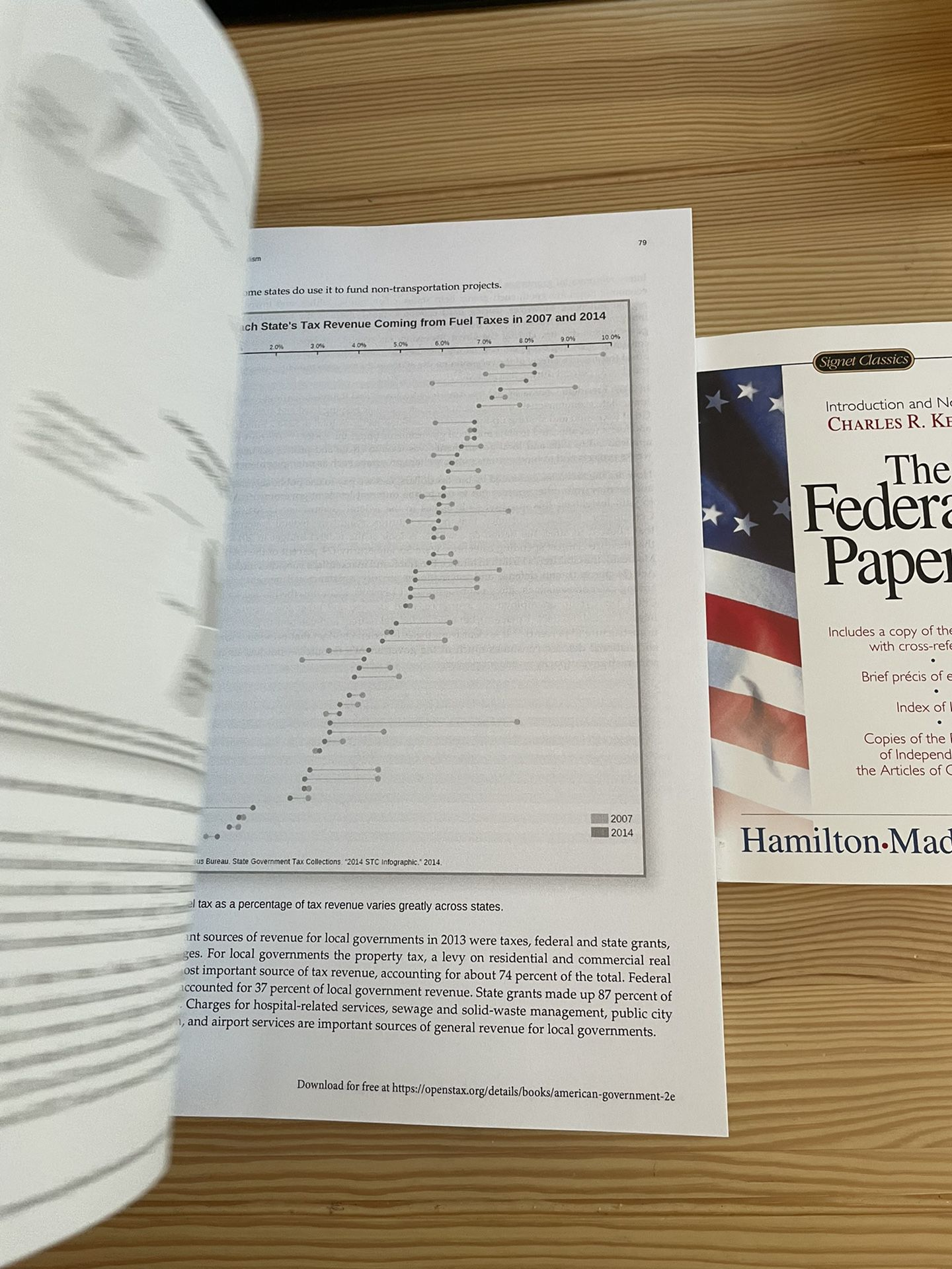 Political Science PS-1 American Government 2e Federalist Papers New