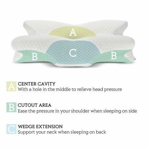 Coisum Memory Foam Pillow