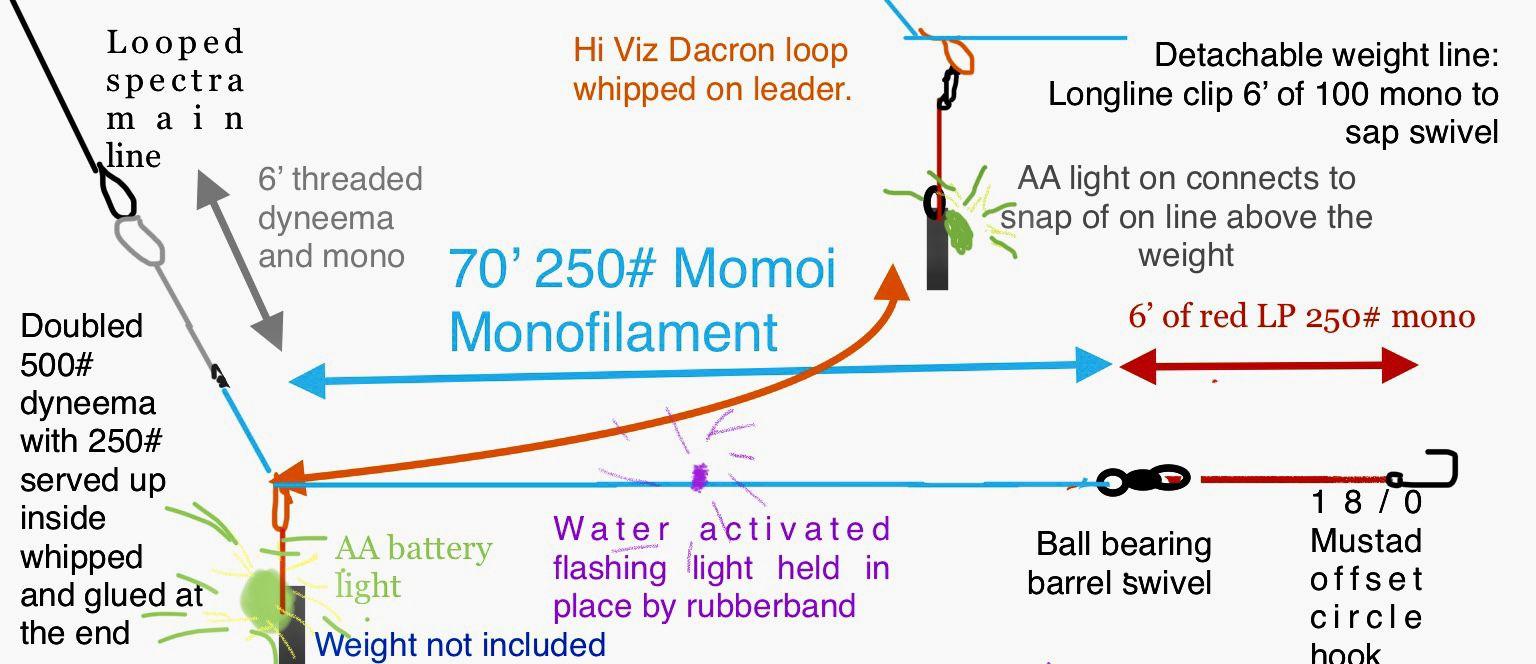 Deep Drop Swordfish Windon with loop